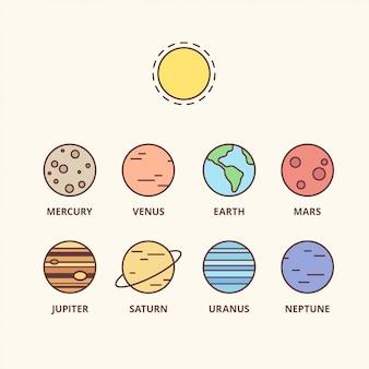태양계 행성