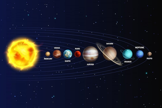 Solar system. realistic planets space galaxy universe sun jupiter saturn mercury neptune venus uranus pluto star orbit 3d set