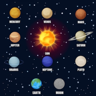 Solar system space planets set