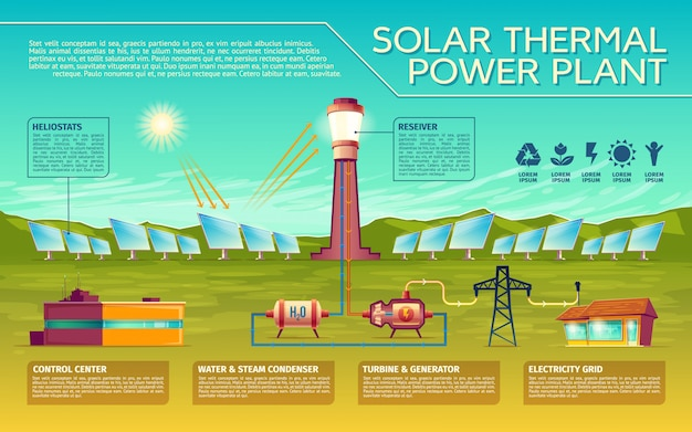Solar thermal power plant business presentation infographic