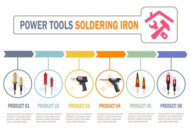 Soldering irons models flat vector web banner