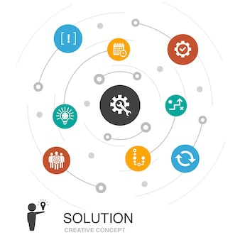 Solution colored circle concept with simple icons. contains such elements as strategy, plan, execution, timetable
