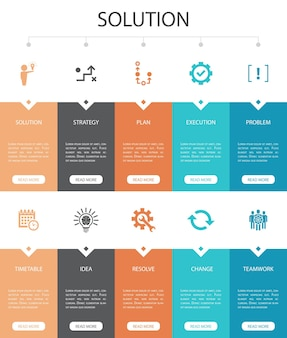 Solution  infographic 10 option ui design. strategy, plan, execution, timetable simple icons
