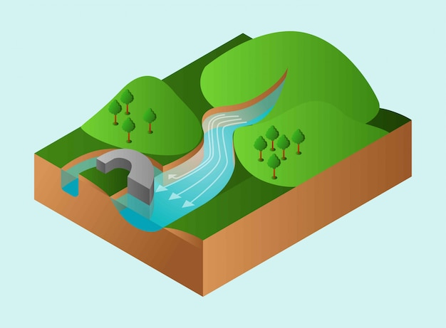Some hills with a river flows between the valleys that has a dam, isometric illustration