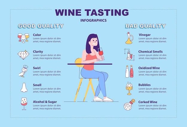 소믈리에 가이드 벡터 infographic 템플릿입니다. 선형 아이콘이 있는 평평한 문자를 시음하는 와인. 알코올 음료의 나쁜 점과 좋은 점. 만화 광고 전단지, 전단지, ppt 정보 포스터 아이디어