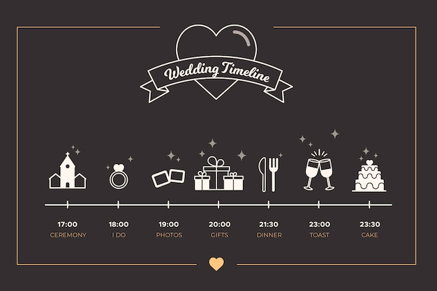 직계 스타일로 결혼식을위한 정교한 타임 라인