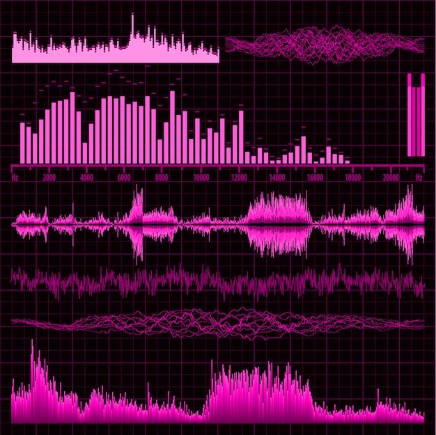 音波セット。音楽の背景。