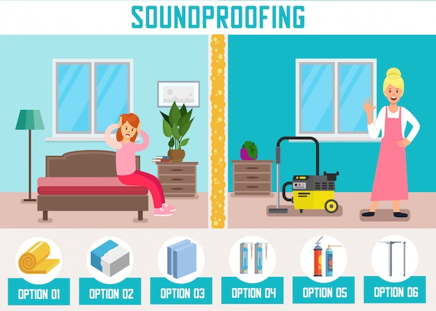 Soundproofing walls ad, building materials banner.