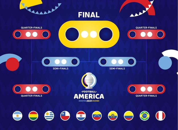 South america football 2021 argentina colombia illustration. final stage schedule soccer tournament on pattern background