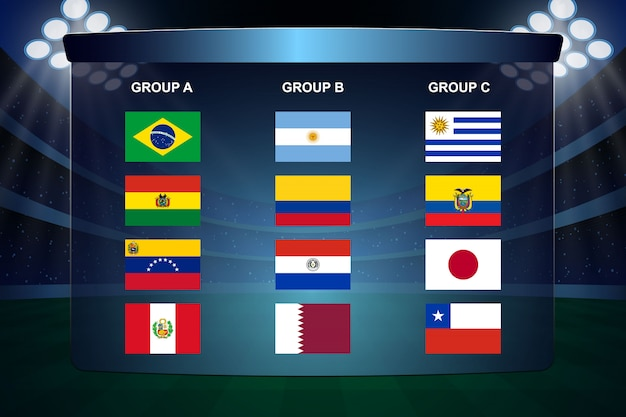 South america soccer cup groups