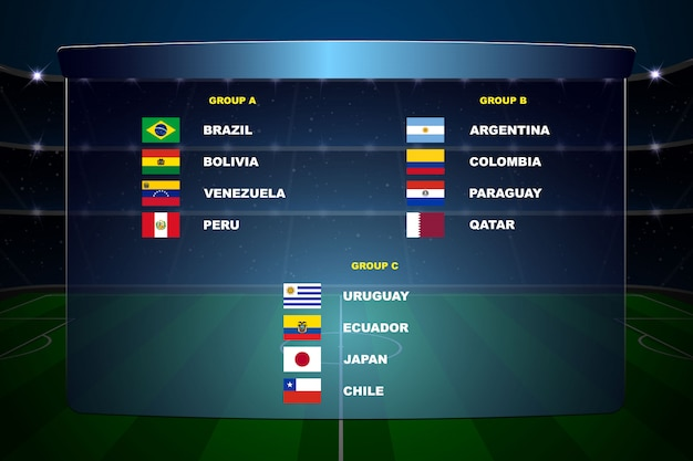 South america soccer cup groups.