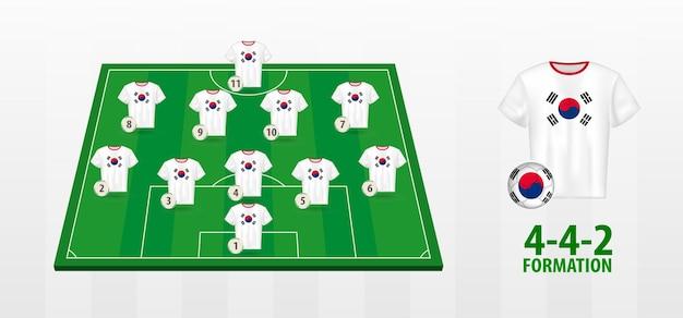 サッカー場での韓国サッカー代表チームの結成。