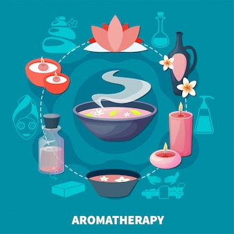Spa aromatherapy fragrances flat poster