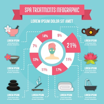 Spa treatments infographic concept, flat style