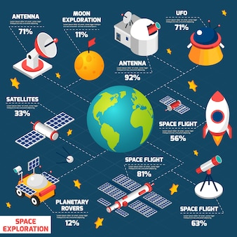Space exploration infografic