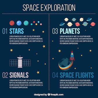 우주 탐사 인포 그래픽