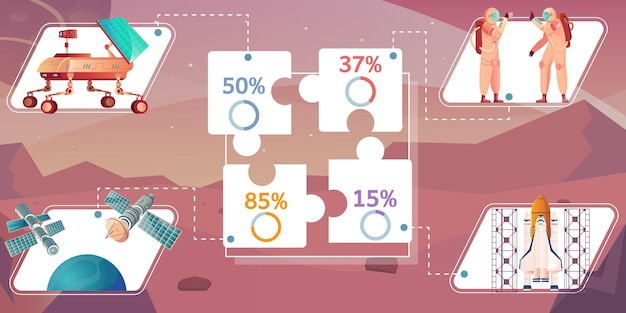 Space  technology  infographic  composition  of  flat  puzzle  pieces  with  percentage  and  spacecraft  images  with  astronaut  characters    illustration