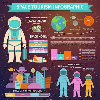 Space tourism infographic vector illustration.