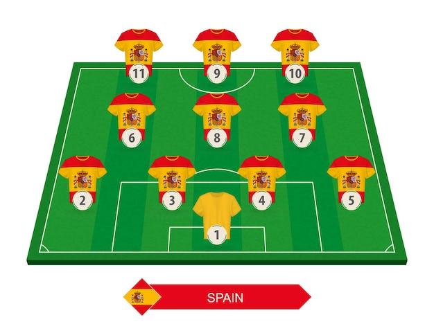 유럽 축구 대회를위한 축구장에 스페인 축구 팀 라인업