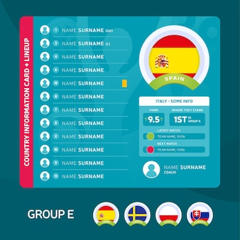 스페인 그룹 축구 토너먼트 최종 단계