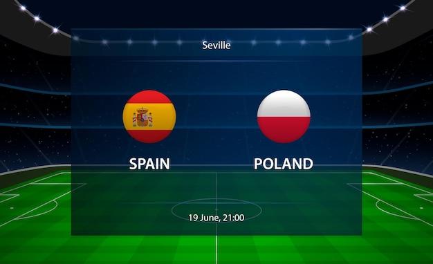 スペイン対ポーランドのサッカースコアボード。