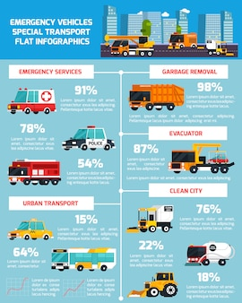 Special transport orthogonal flat infographics