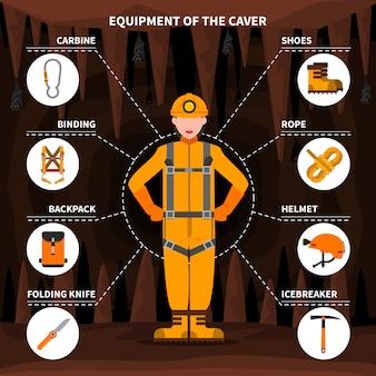 동굴 탐험가 장비 개념 평면 배너