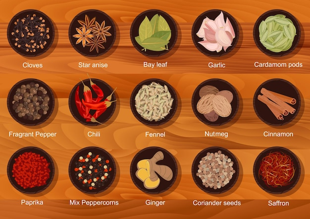 Spicy and flavorful spices and condiments with cinnamon, ginger, cloves, nutmeg, anise stars, garlic, cardamom pods, chili, bay leaves, paprika powder, fennel, coriander, mix peppercorns, saffron