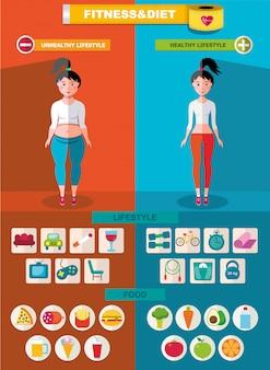 スポーツとダイエットのインフォグラフィックテンプレート