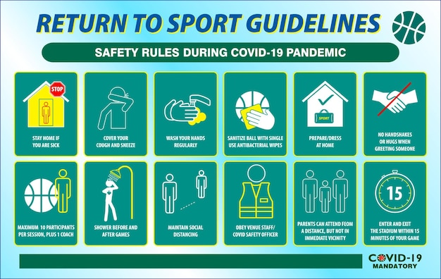 The sport guidelines safety rules poster or public health practices for covid19