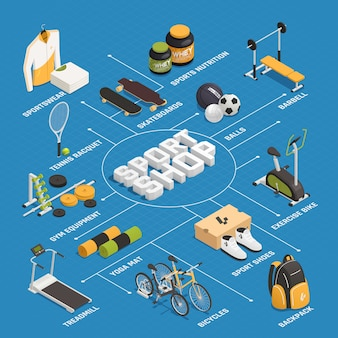 Sport shop gaming and training equipment clothing shoes and nutrition isometric flowchart on blue
