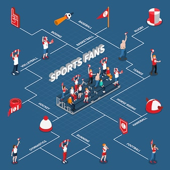 Sports fans isometric infographics