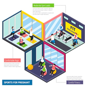 Sports for pregnant isometric illustration