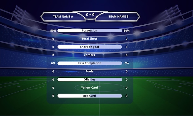 Sports scoreboard bars or lower third template with match details