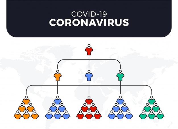 Распространение коронавирусной инфекции инфографика. карта мира и группа людей, которые заражают друг друга опасным вирусом.
