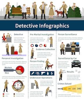 Spy flat infographics