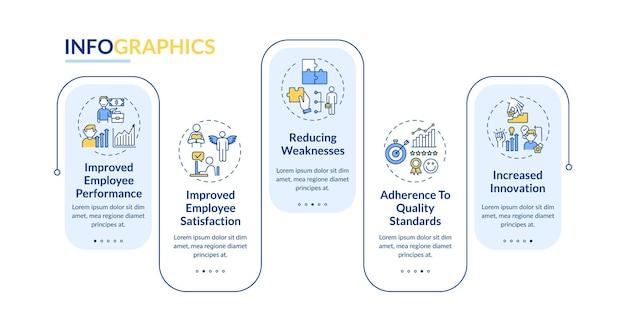 Персонал разрабатывает шаблон инфографики преимуществ. удовлетворение, элементы дизайна презентации инноваций. визуализация данных по шагам. график процесса. макет рабочего процесса с линейными значками