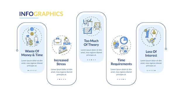 不利な点のインフォグラフィックテンプレートを開発するスタッフ。利息の損失、時間のプレゼンテーションのデザイン要素。ステップによるデータの視覚化。タイムラインチャートを処理します。線形アイコンのワークフローレイアウト