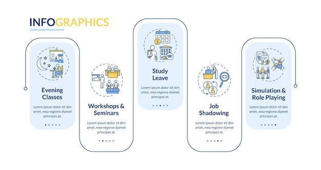 スタッフ開発の種類のインフォグラフィックテンプレート。セミナー、ジョブシャドウイングプレゼンテーションのデザイン要素。ステップによるデータの視覚化。タイムラインチャートを処理します。線形アイコンのワークフローレイアウト