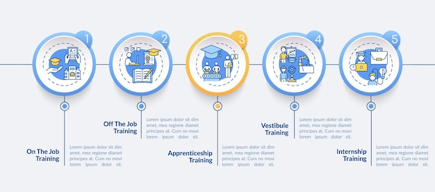Staff development methods  infographic template. apprenticeship training presentation design elements. data visualization with 5 steps. process timeline chart. workflow layout with linear icons