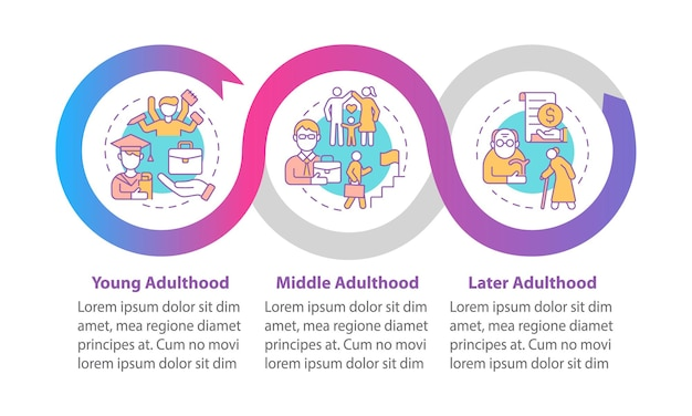 Stages of adulthood vector infographic template. lifecycle presentation outline design elements. data visualization with 3 steps. process timeline info chart. workflow layout with line icons