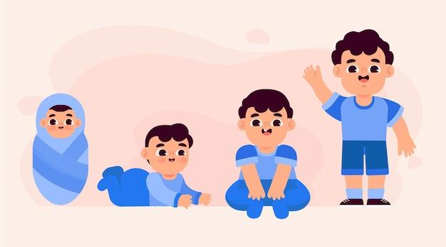 Этапы плоского дизайна коллекции мальчика