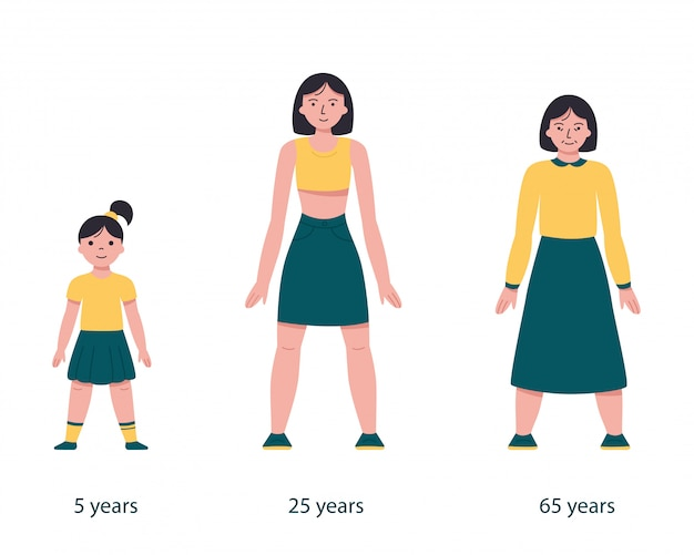 Stages of woman development.   illustration in flat style.