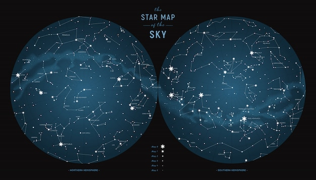 Star constellations around the poles