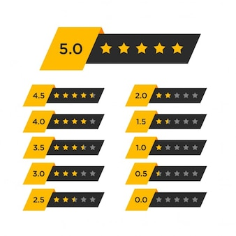 Star rating with numbers
