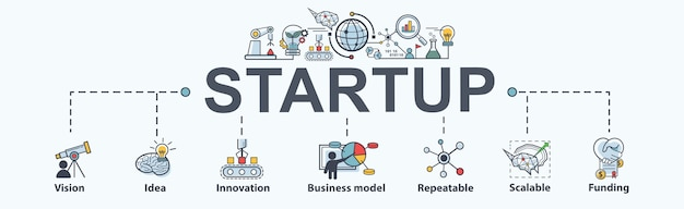 Start up banner web icon for business model