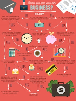 Start your own business chart infographic poster