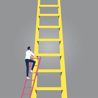 Стартап-предприниматель и выход на устоявшийся бизнес-рынок