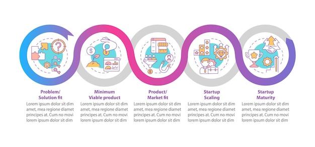 Шаблон инфографики вектор этапов жизненного цикла запуска. элементы дизайна схемы бизнес-презентации. визуализация данных за 5 шагов. информационная диаграмма временной шкалы процесса. макет рабочего процесса с иконками линий