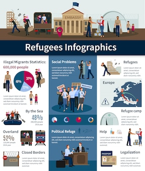 Stateless refugees infographics with number of illegal migrants in europe
